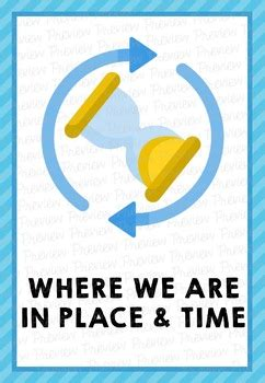 PYP UOI Posters: Where We Are In Place and Time by Level